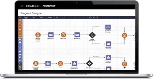 Oracle Responsys platform